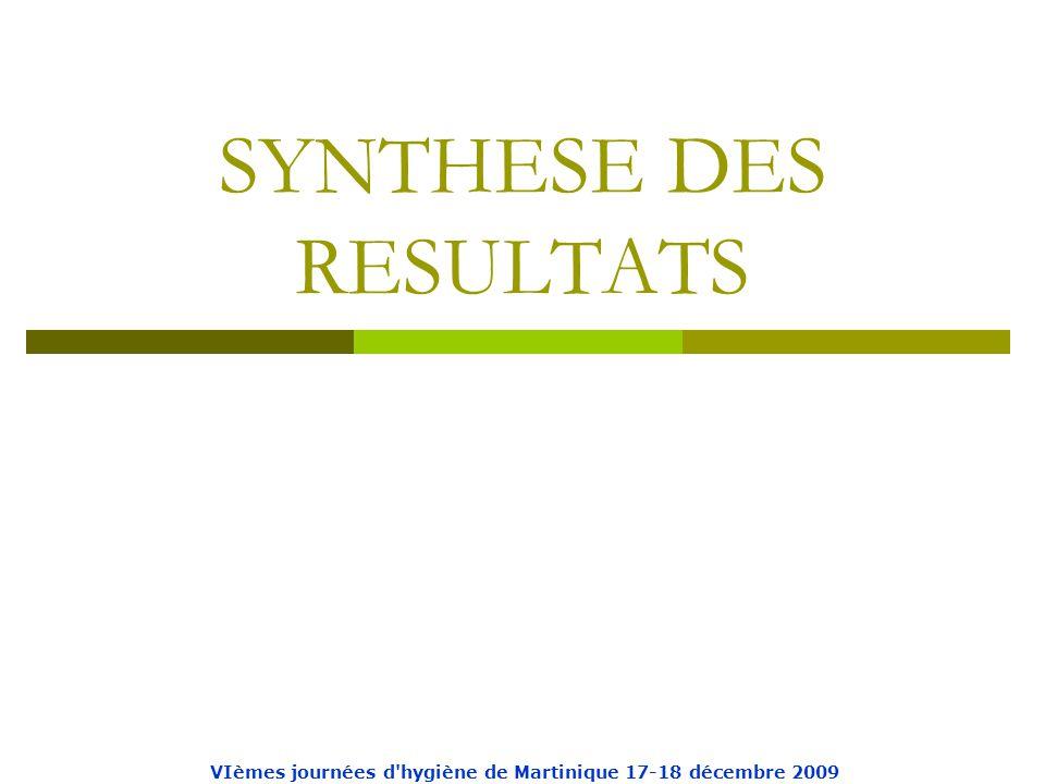 SYNTHESE DES RESULTATS VIèmes journées d hygiène de Martinique 17-18 décembre 2009
