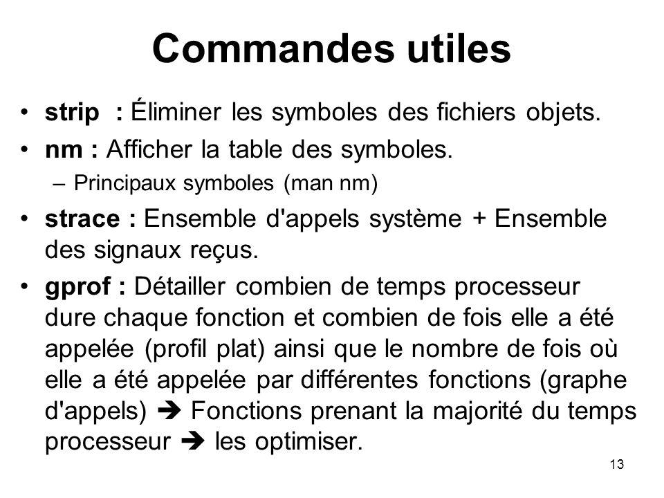 13 Commandes utiles strip : Éliminer les symboles des fichiers objets. nm : Afficher la table des symboles. –Principaux symboles (man nm) strace : Ens