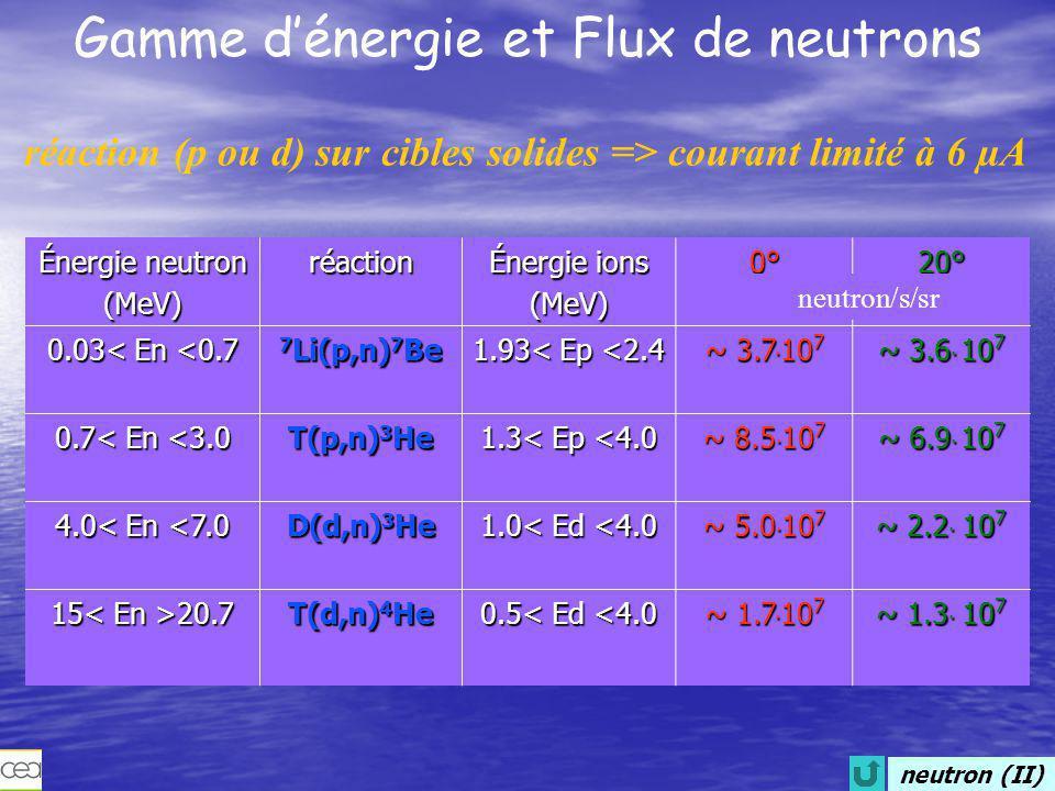 neutron (III) Moniteurs du flux de neutrons Compteur directionnel à BF3 Scintillateur NE213 + Photomultiplicateur + électronique pour une discrimination neutron-gamma, seuil de détection à ~ 4 MeV neutron
