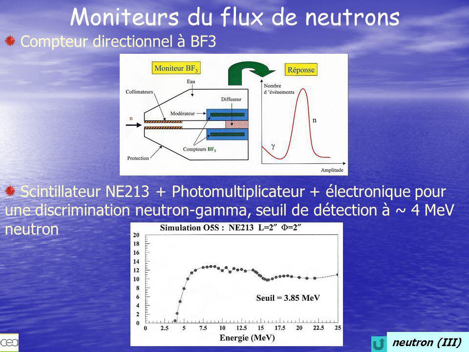 Compression (I) Nécessité d'un faisceau pulsé et d'une compression associée x4 x10 Mesure de l'énergie des neutrons par la méthode de temps de vol Pour une pulsation à 2.5 MHz soit 400 ns de récurrence