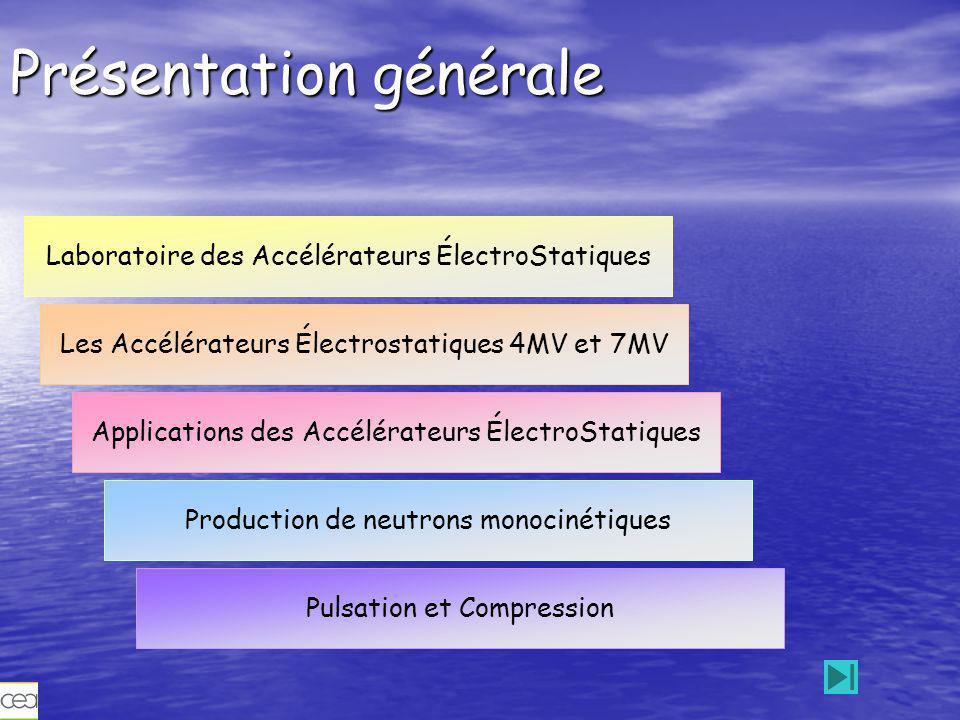 LAES (I) Laboratoire des Accélérateurs ÉlectroStatiques 11 personnes 2 ingénieurs – chercheurs (annexe I) 9 opérateurs machine (annexe II) correspondant utilisateur GSR cibles de production spécialistes technique de vide, mécanique…… 2 accélérateurs électrostatiques Van de Graaff 4 MV Van de Graaff – tandem 7 MV Département de Physique Théorique et Appliquée (DPTA) Service de Physique des Accélérateurs et Applications (SP2A)