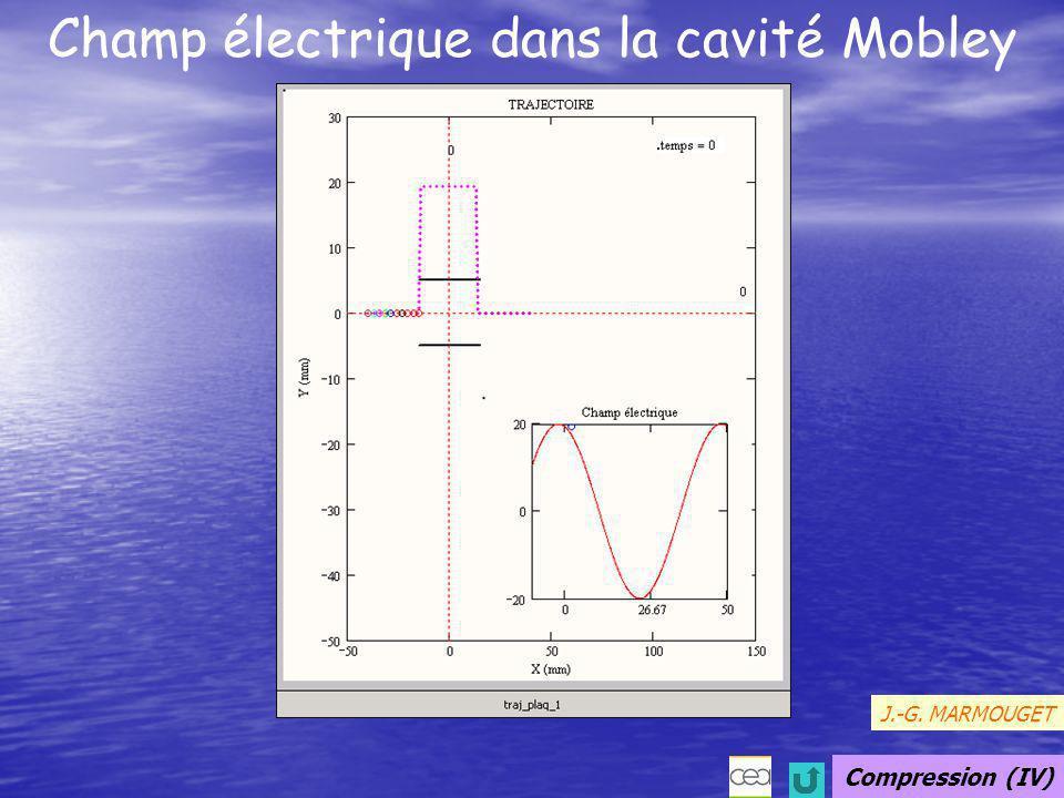Compression (V) Evolution de la durée du pulse Calcul d'enveloppe du faisceau de protons de 4 MeV.