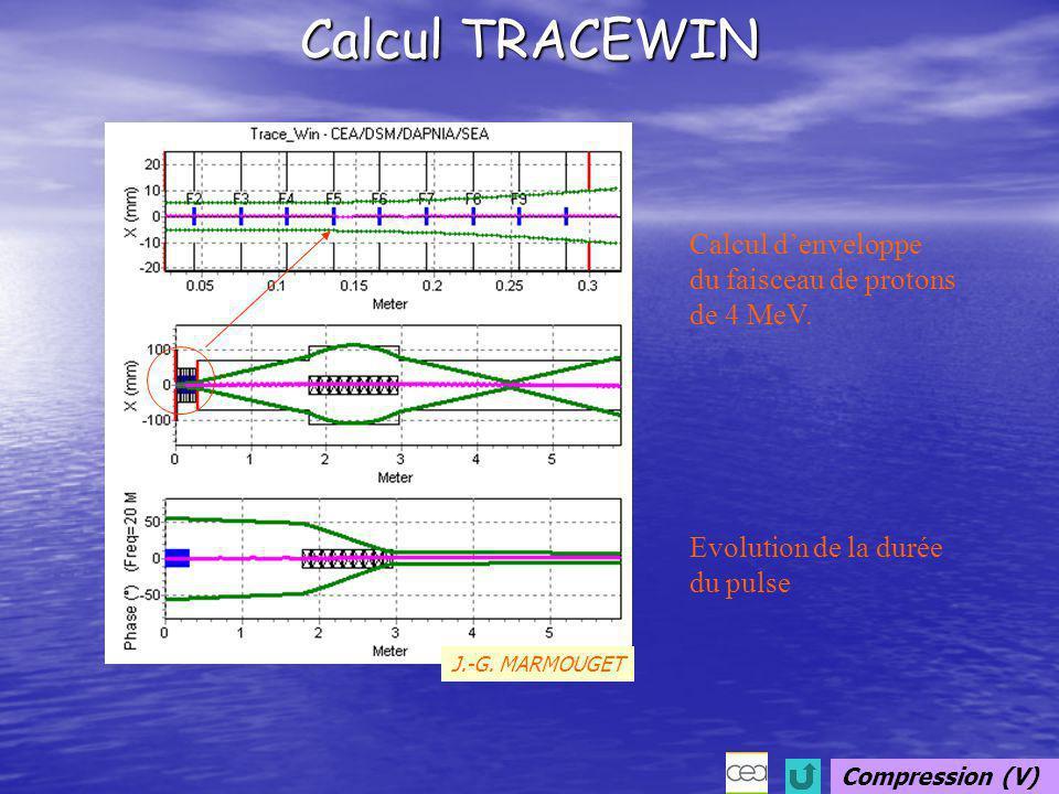 CONCLUSION 2 accélérateurs électrostatiques VdG – 4MV et VdG tandem-7MV le gamme en énergie s'étend de 500 keV à 14 MeV pour p et d production de champ de neutrons monocinétiques avec une gamme en énergie de 30 keV à 7 MeV et 15 à 21 MeV Nécessité de faisceau pulsé de courte largeur temporelle ~1ns Faisceau pulsé par Lissajous 2 modes de compression temporelle par modulation transverse (compression MOBLEY) par modulation longitudinale (Buncher haute énergie)