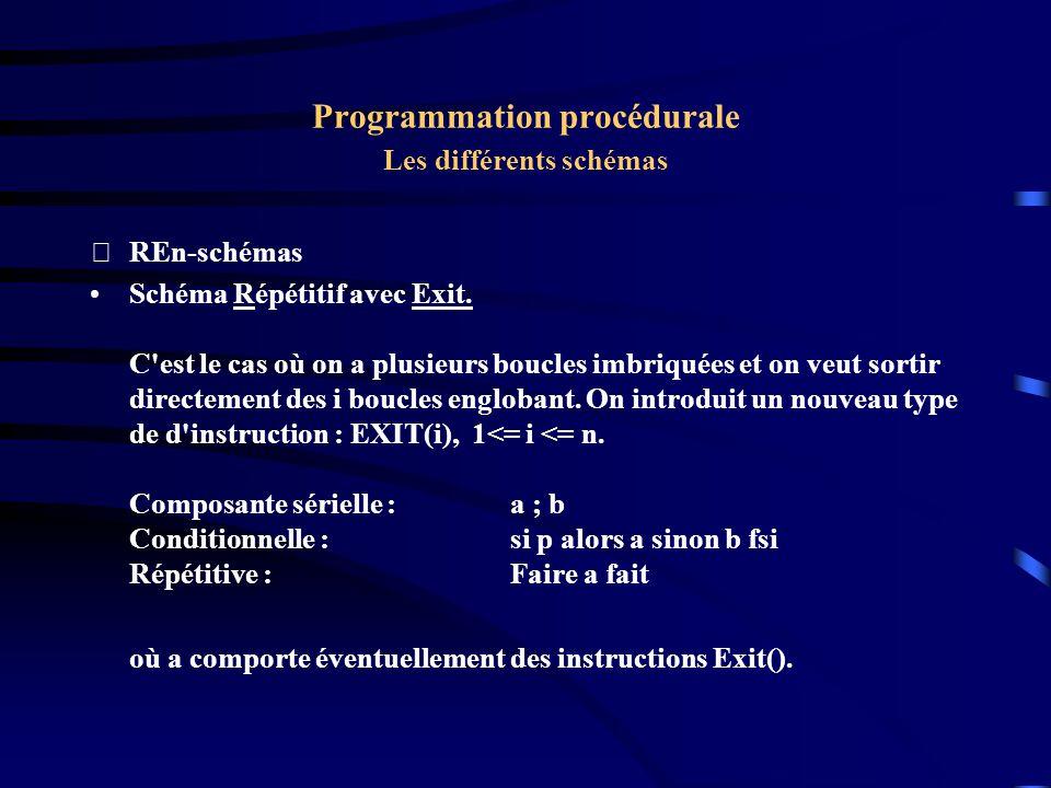 Programmation procédurale Les différents schémas REn-schémas Schéma Répétitif avec Exit. C'est le cas où on a plusieurs boucles imbriquées et on veut