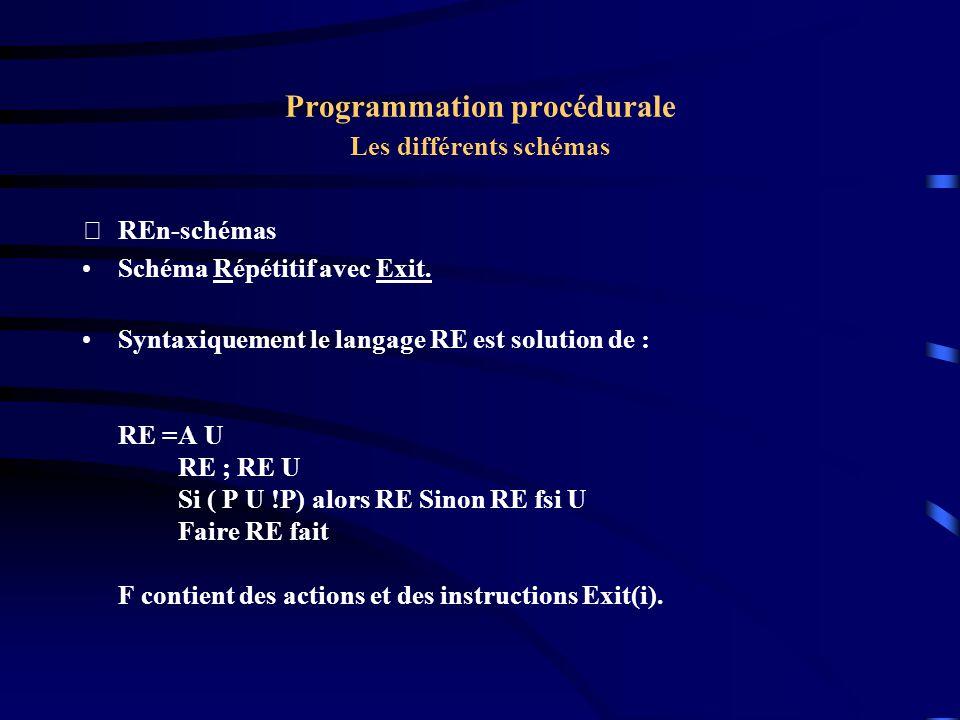 Programmation procédurale Les différents schémas REn-schémas Schéma Répétitif avec Exit. Syntaxiquement le langage RE est solution de : RE =A U RE ;