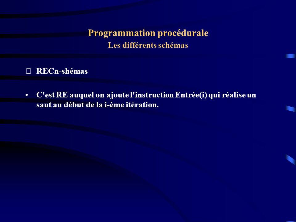 Programmation procédurale Les différents schémas RECn-shémas C'est RE auquel on ajoute l'instruction Entrée(i) qui réalise un saut au début de la i-è