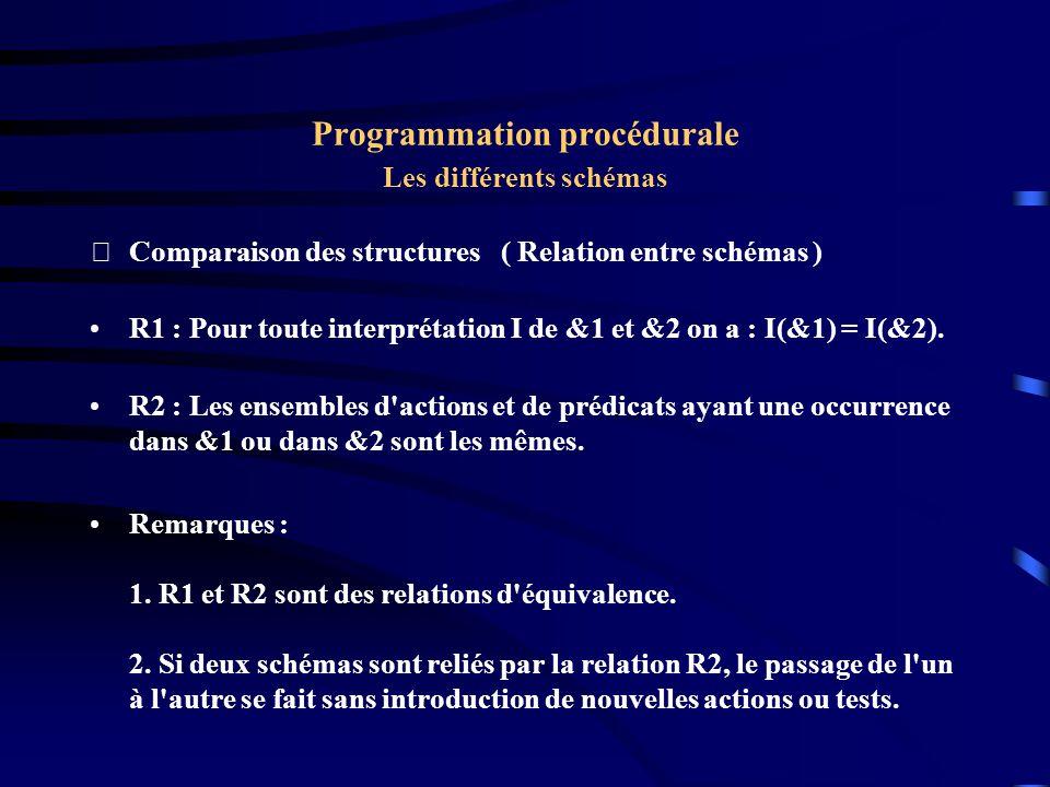 Programmation procédurale Les différents schémas Comparaison des structures ( Relation entre schémas ) R1 : Pour toute interprétation I de &1 et &2 o