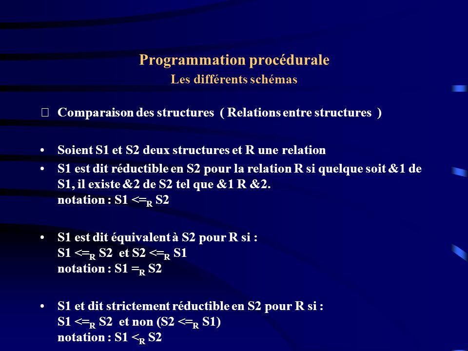Programmation procédurale Les différents schémas Comparaison des structures ( Relations entre structures ) Soient S1 et S2 deux structures et R une r