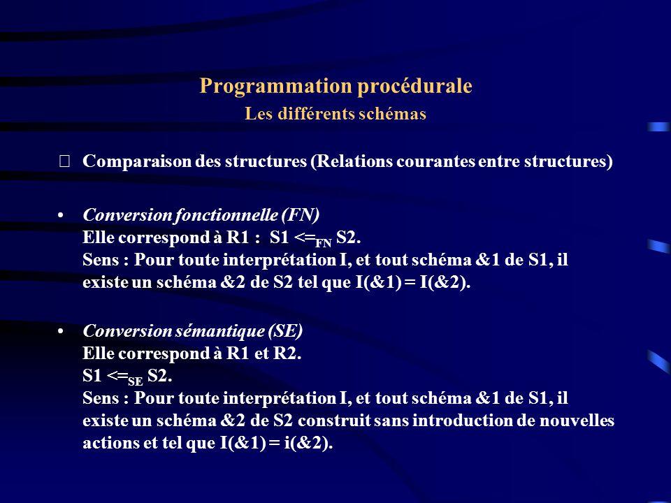Programmation procédurale Les différents schémas Comparaison des structures (Relations courantes entre structures) Conversion fonctionnelle (FN) Elle