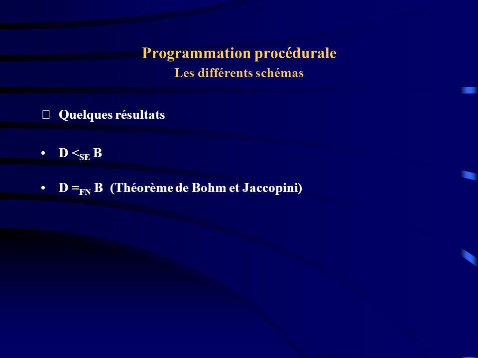 Programmation procédurale Les différents schémas Quelques résultats D < SE B D = FN B (Théorème de Bohm et Jaccopini)