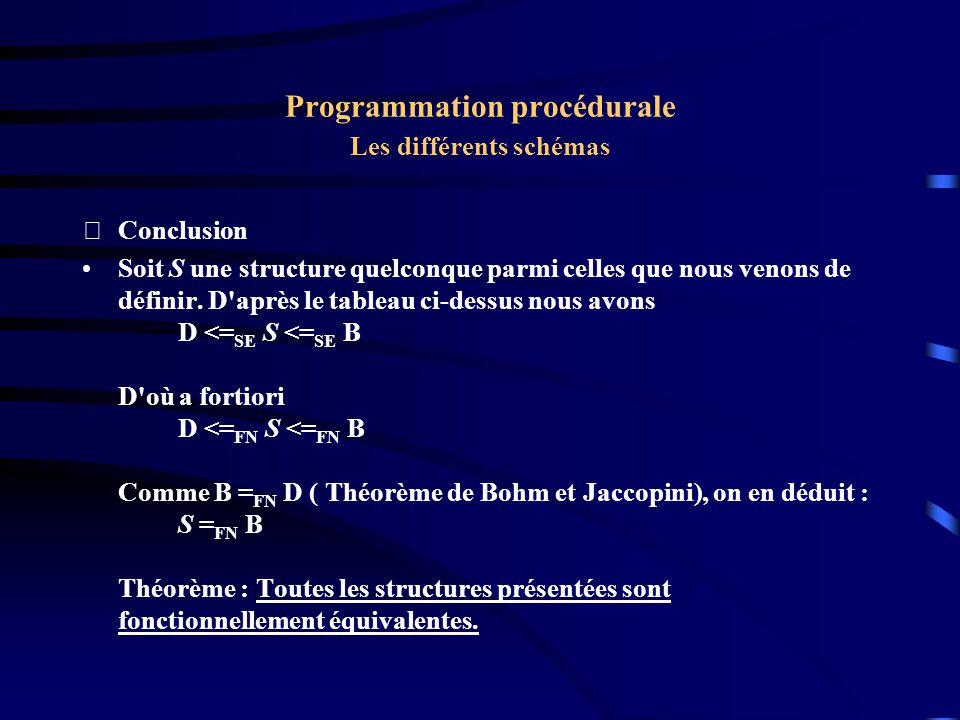 Programmation procédurale Les différents schémas Conclusion Soit S une structure quelconque parmi celles que nous venons de définir. D'après le table