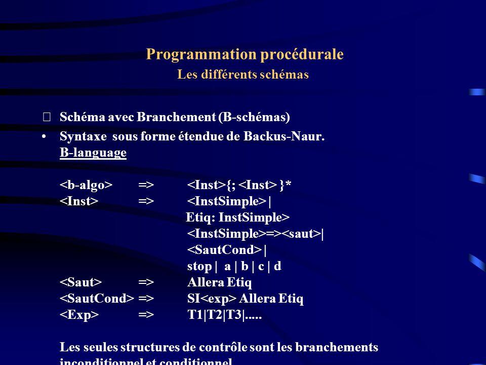 Programmation procédurale Les différents schémas Schéma avec Branchement (B-schémas) Une instruction peut être : - une action - un si » - un allera » - un arret Le schéma de programme devient un programme lorsqu on donne un sens aux symboles de fonctions et de prédicats.