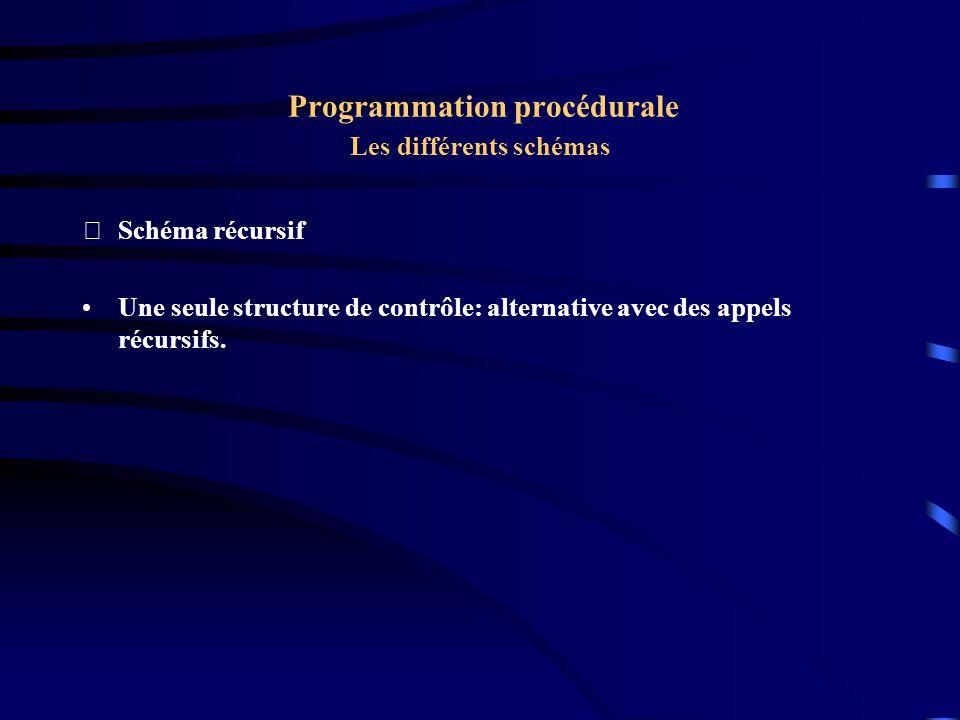 Programmation procédurale Les différents schémas BJn-schémas B pour Bohm et J pour Jaccopini Séquentielle :a ; b Conditionnelle : si p alors a sinon b fsi K-itération : faire p1 --> a1 ; p2 --> a2 ;....