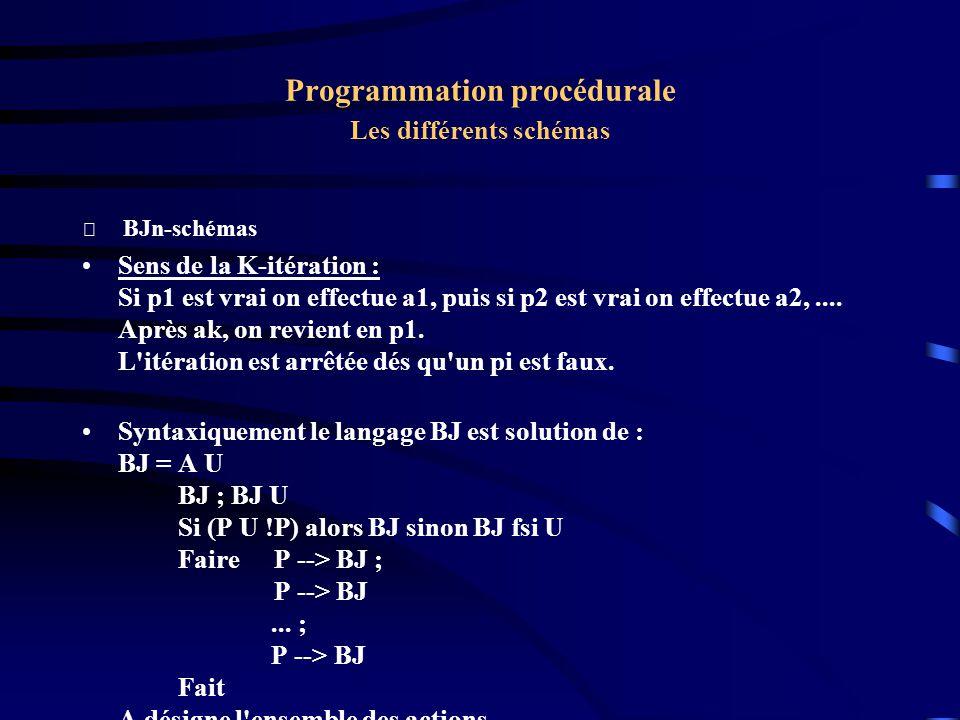 Programmation procédurale Les différents schémas REn-schémas Schéma Répétitif avec Exit.