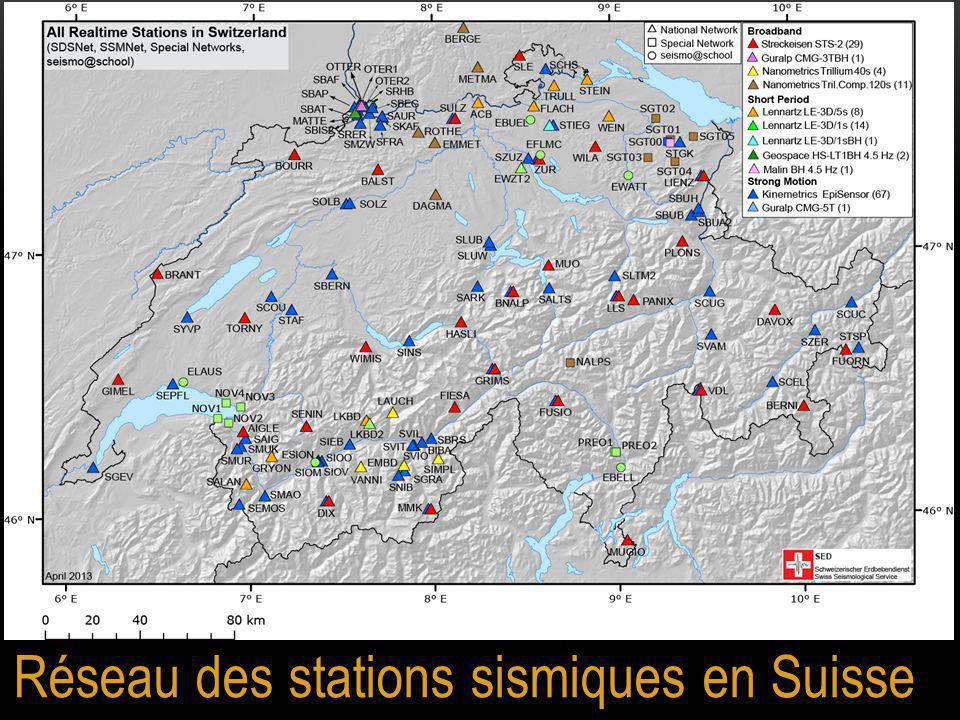 Réseau des stations sismiques en Suisse