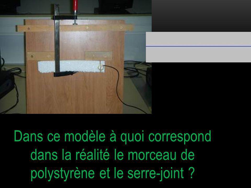 Dans ce modèle à quoi correspond dans la réalité le morceau de polystyrène et le serre-joint ?
