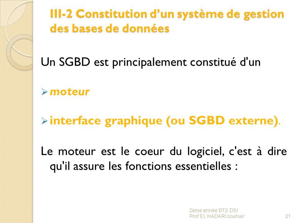 III-2 Constitution d'un système de gestion des bases de données Un SGBD est principalement constitué d'un  moteur  interface graphique (ou SGBD exte