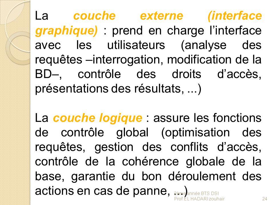 La couche externe (interface graphique) : prend en charge l'interface avec les utilisateurs (analyse des requêtes –interrogation, modification de la B