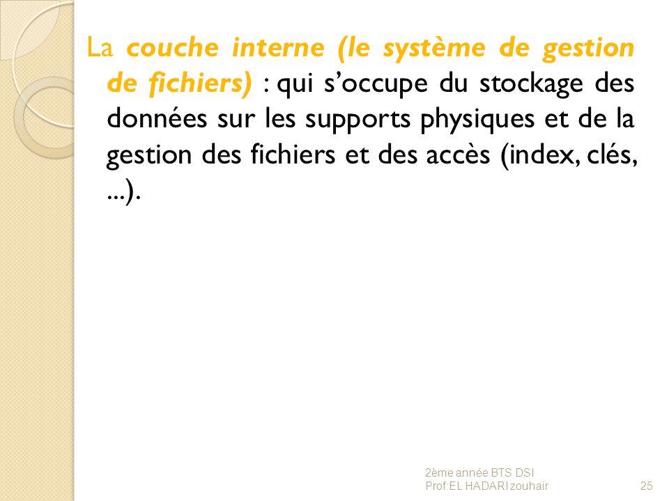 La couche interne (le système de gestion de fichiers) : qui s'occupe du stockage des données sur les supports physiques et de la gestion des fichiers