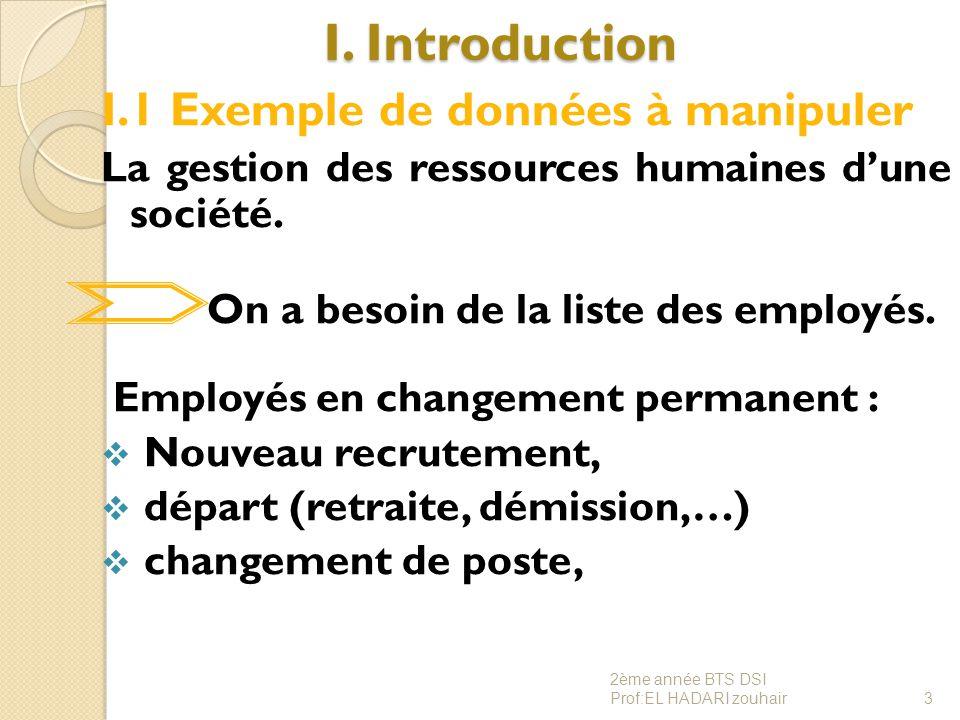 I. Introduction I.1 Exemple de données à manipuler La gestion des ressources humaines d'une société. On a besoin de la liste des employés. Employés en