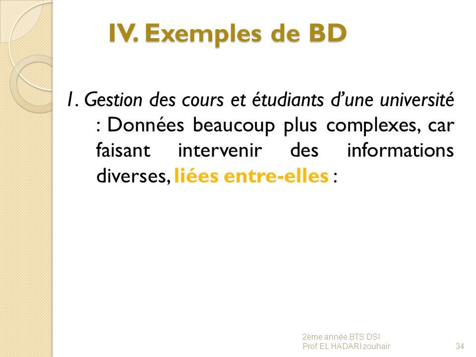IV. Exemples de BD 1. Gestion des cours et étudiants d'une université : Données beaucoup plus complexes, car faisant intervenir des informations diver