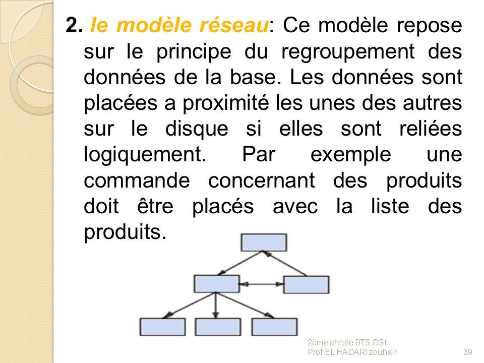 2. le modèle réseau: Ce modèle repose sur le principe du regroupement des données de la base. Les données sont placées a proximité les unes des autres