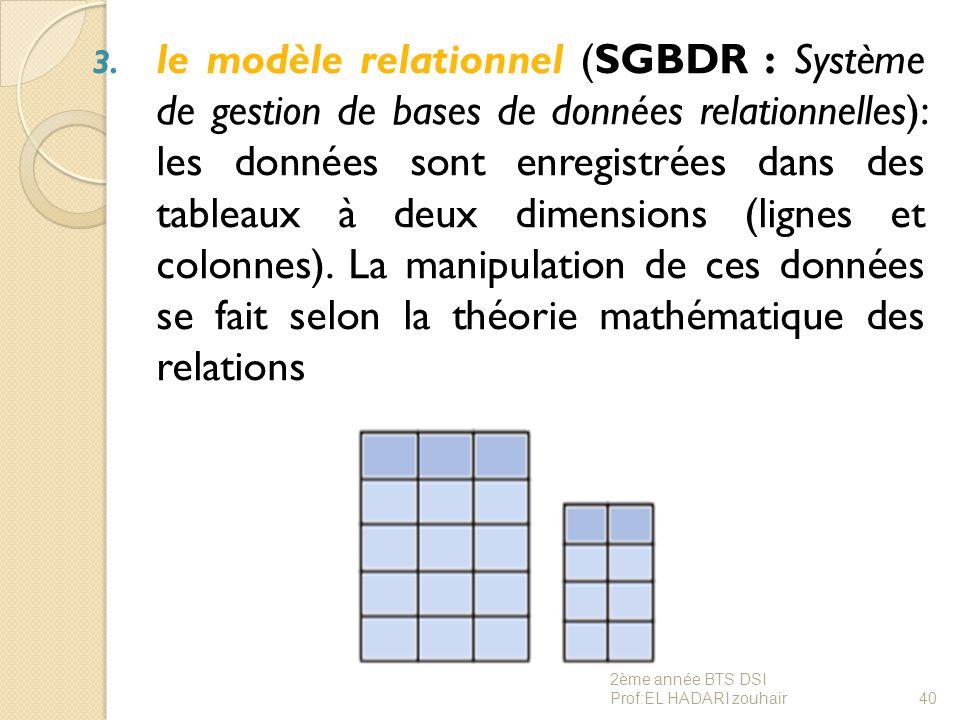 3. le modèle relationnel (SGBDR : Système de gestion de bases de données relationnelles): les données sont enregistrées dans des tableaux à deux dimen