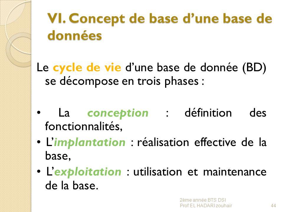 VI. Concept de base d'une base de données Le cycle de vie d'une base de donnée (BD) se décompose en trois phases : La conception : définition des fonc