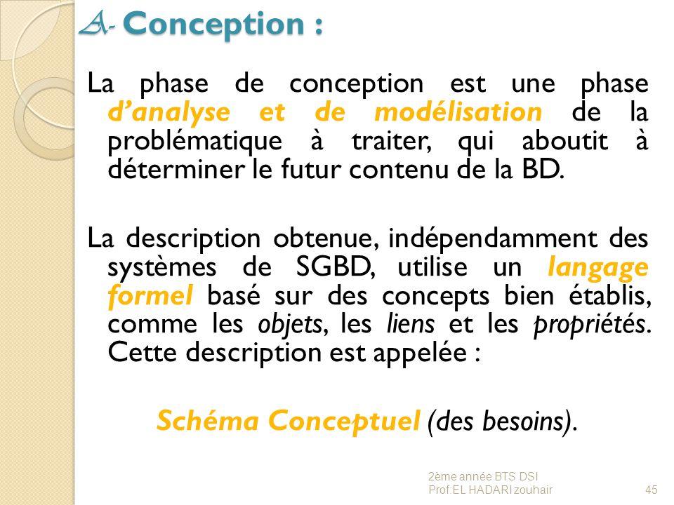 A- Conception : La phase de conception est une phase d'analyse et de modélisation de la problématique à traiter, qui aboutit à déterminer le futur con