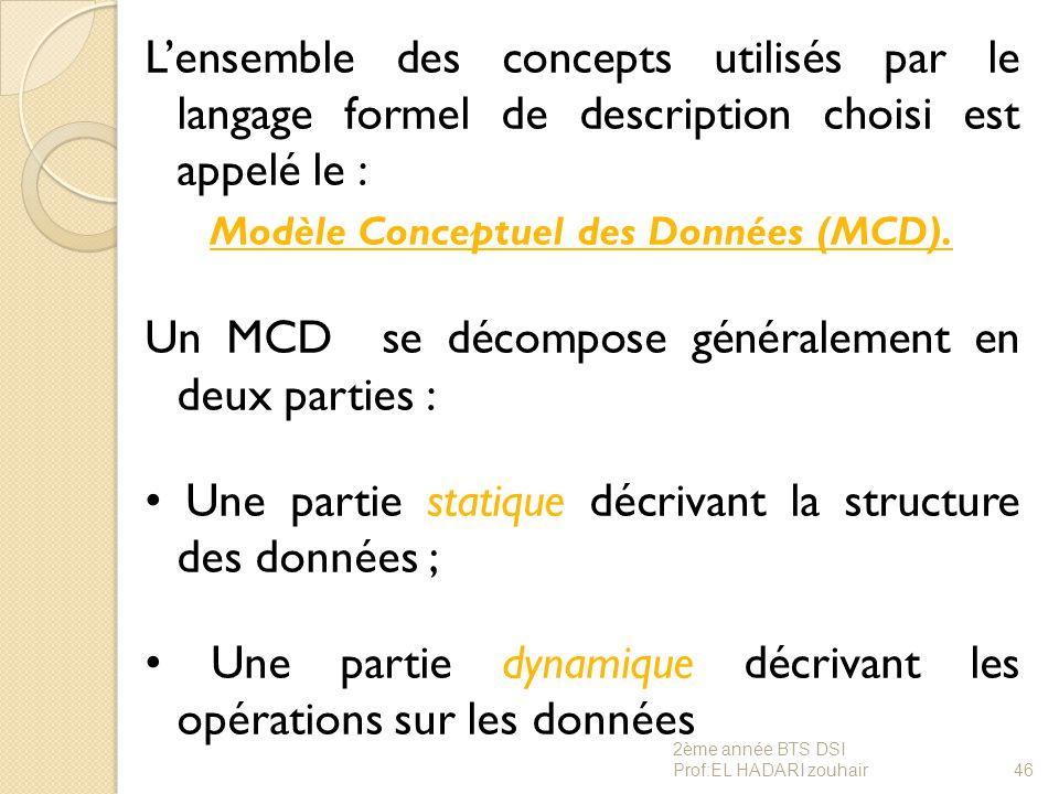 L'ensemble des concepts utilisés par le langage formel de description choisi est appelé le : Modèle Conceptuel des Données (MCD). Un MCD se décompose