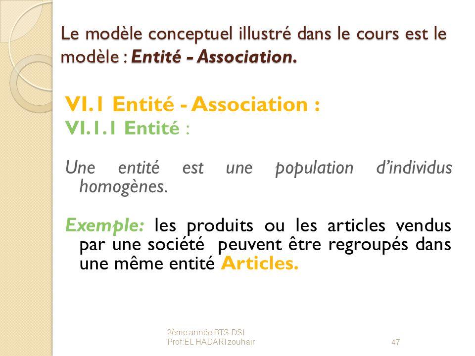 Le modèle conceptuel illustré dans le cours est le modèle : Entité - Association. VI.1 Entité - Association : VI.1.1 Entité : Une entité est une popul