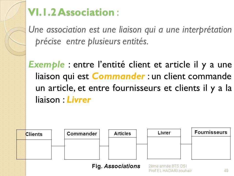 VI.1.2 Association : Une association est une liaison qui a une interprétation précise entre plusieurs entités. Exemple : entre l'entité client et arti
