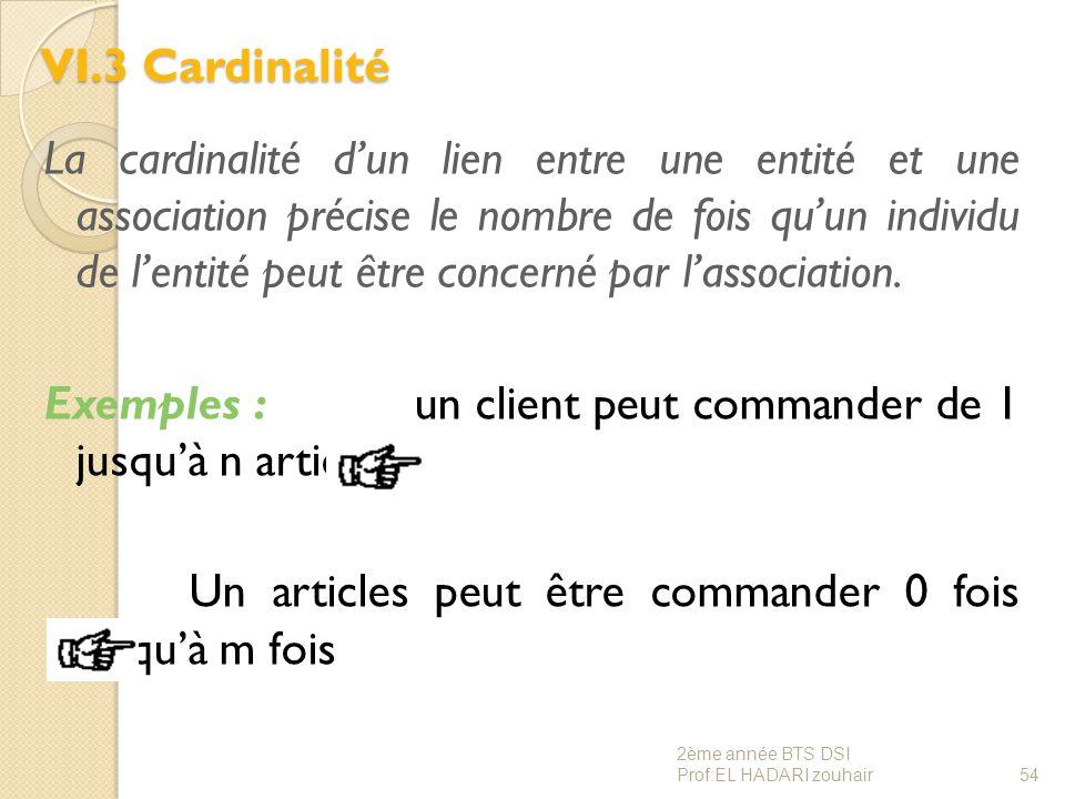 VI.3 Cardinalité La cardinalité d'un lien entre une entité et une association précise le nombre de fois qu'un individu de l'entité peut être concerné