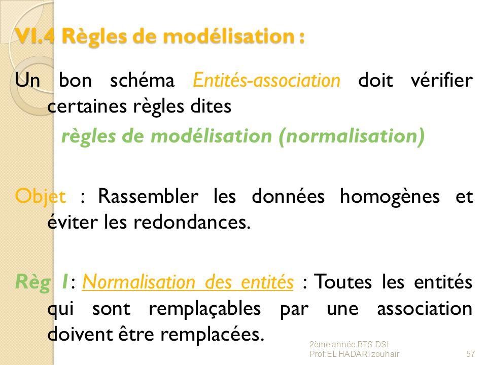 VI.4 Règles de modélisation : Un bon schéma Entités-association doit vérifier certaines règles dites règles de modélisation (normalisation) Objet : Ra