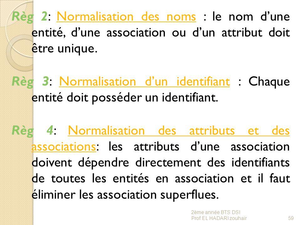 Règ 2: Normalisation des noms : le nom d'une entité, d'une association ou d'un attribut doit être unique. Règ 3: Normalisation d'un identifiant : Chaq