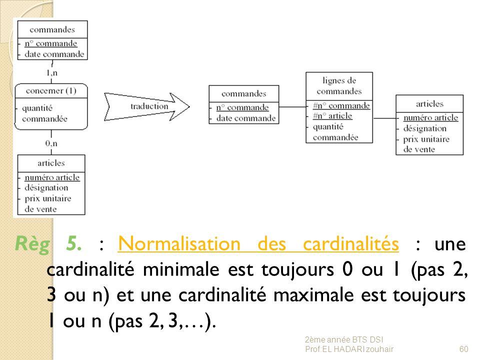 Règ 5. : Normalisation des cardinalités : une cardinalité minimale est toujours 0 ou 1 (pas 2, 3 ou n) et une cardinalité maximale est toujours 1 ou n