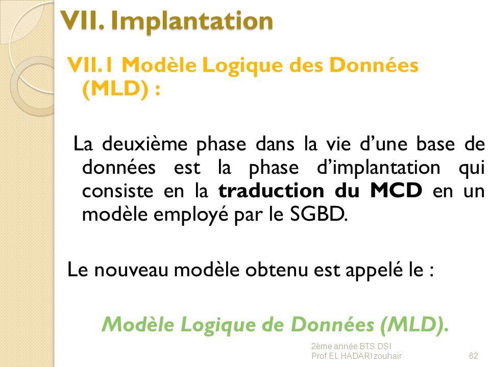 VII. Implantation VII.1 Modèle Logique des Données (MLD) : La deuxième phase dans la vie d'une base de données est la phase d'implantation qui consist
