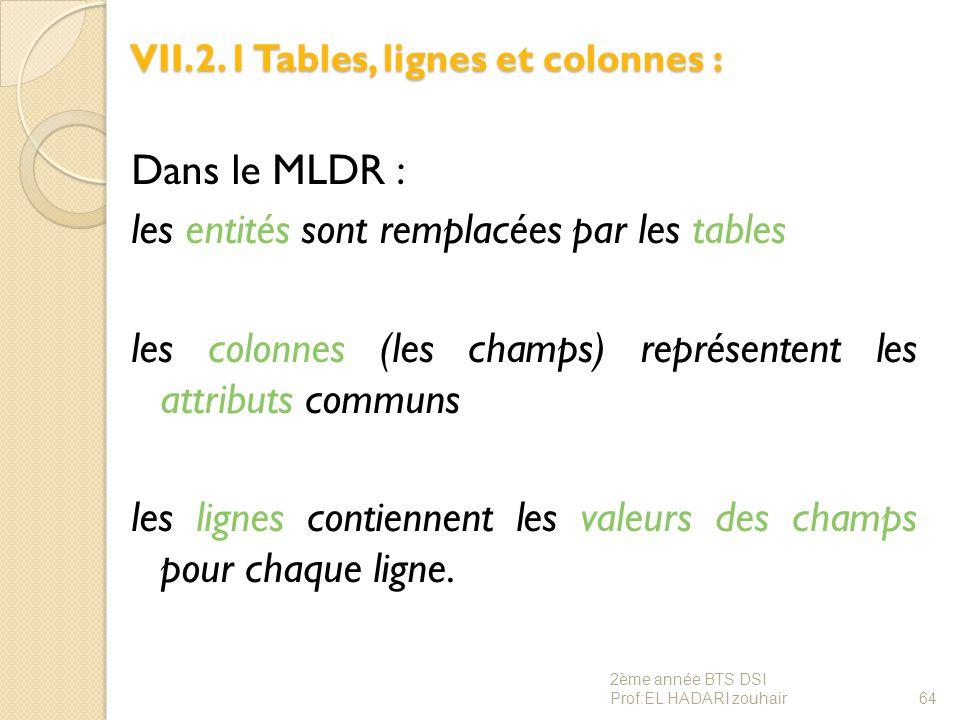 VII.2.1 Tables, lignes et colonnes : Dans le MLDR : les entités sont remplacées par les tables les colonnes (les champs) représentent les attributs co