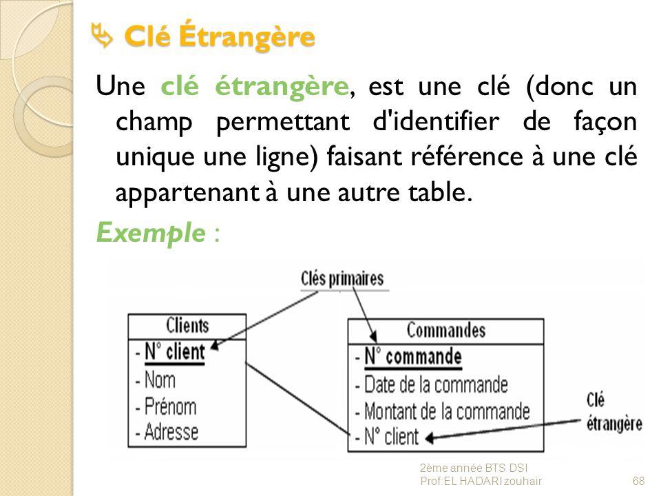  Clé Étrangère Une clé étrangère, est une clé (donc un champ permettant d'identifier de façon unique une ligne) faisant référence à une clé appartena