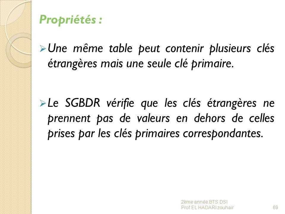 Propriétés :  Une même table peut contenir plusieurs clés étrangères mais une seule clé primaire.  Le SGBDR vérifie que les clés étrangères ne prenn