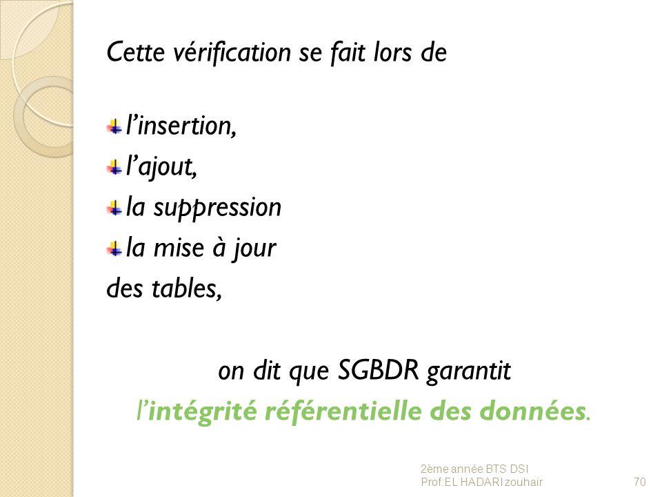 Cette vérification se fait lors de l'insertion, l'ajout, la suppression la mise à jour des tables, on dit que SGBDR garantit l'intégrité référentielle
