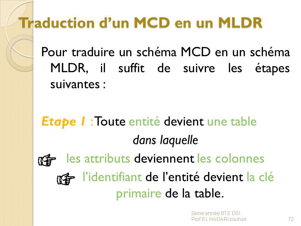 Traduction d'un MCD en un MLDR Pour traduire un schéma MCD en un schéma MLDR, il suffit de suivre les étapes suivantes : Etape 1 : Toute entité devien