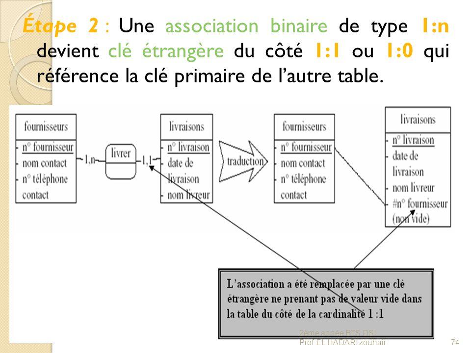 Étape 2 : Une association binaire de type 1:n devient clé étrangère du côté 1:1 ou 1:0 qui référence la clé primaire de l'autre table. 74 2ème année B