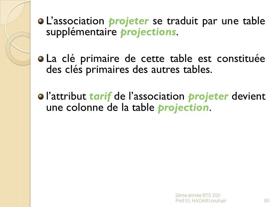 L'association projeter se traduit par une table supplémentaire projections. La clé primaire de cette table est constituée des clés primaires des autre