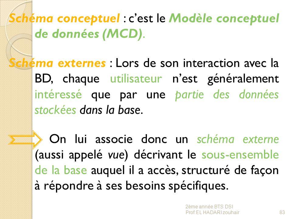 Schéma conceptuel : c'est le Modèle conceptuel de données (MCD). Schéma externes : Lors de son interaction avec la BD, chaque utilisateur n'est généra