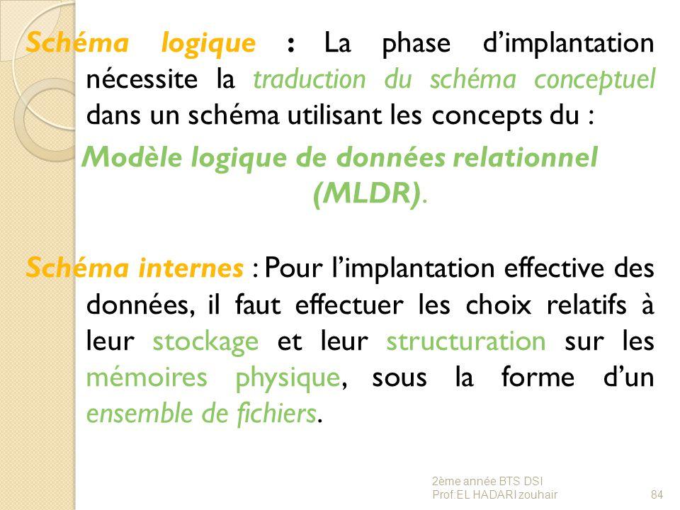 Schéma logique : La phase d'implantation nécessite la traduction du schéma conceptuel dans un schéma utilisant les concepts du : Modèle logique de don