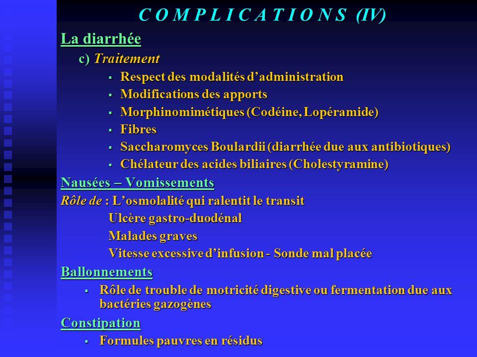 C O M P L I C A T I O N S (IV) COMPLICATIONS DIGESTIVES La diarrhée b) Etiologie (suite)  Administration des nutriments Hygiène des mains Hygiène des