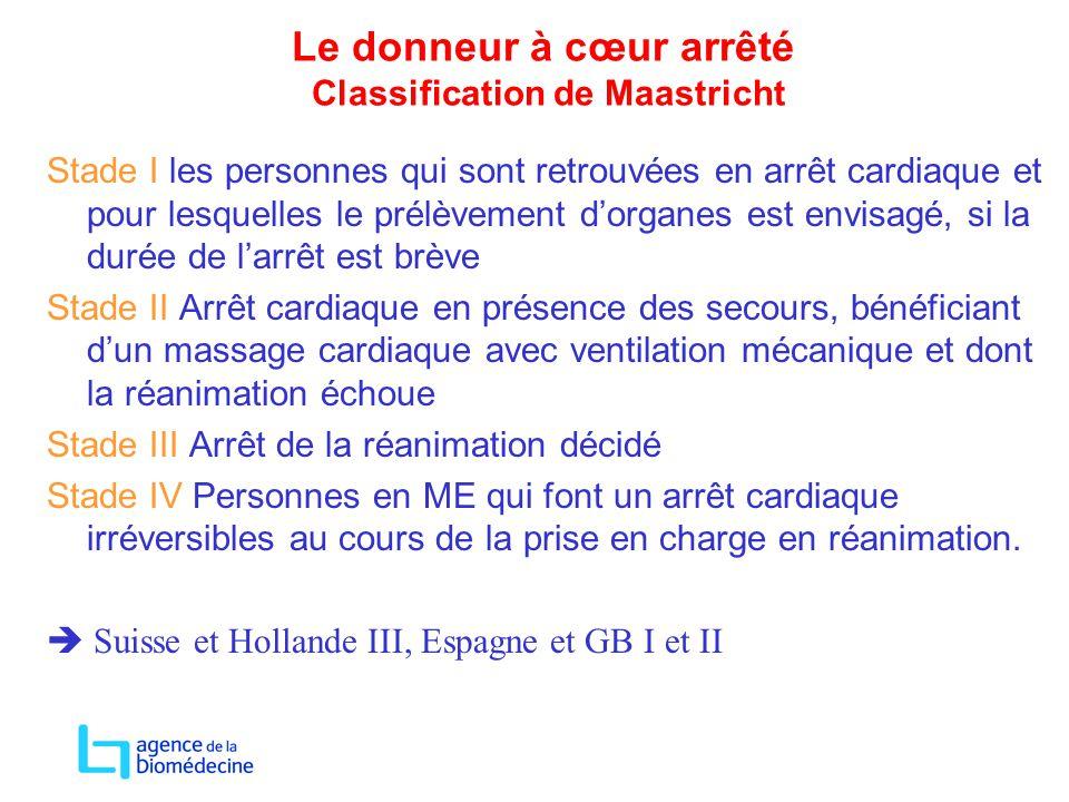 Le donneur à cœur arrêté Classification de Maastricht Stade I les personnes qui sont retrouvées en arrêt cardiaque et pour lesquelles le prélèvement d