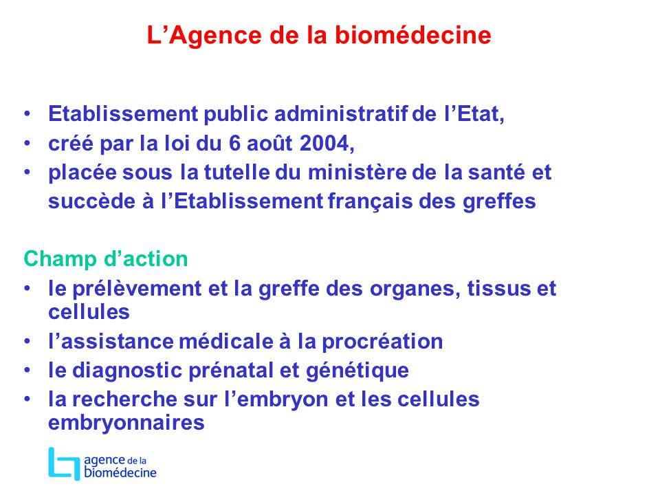 L'Agence de la biomédecine Etablissement public administratif de l'Etat, créé par la loi du 6 août 2004, placée sous la tutelle du ministère de la san