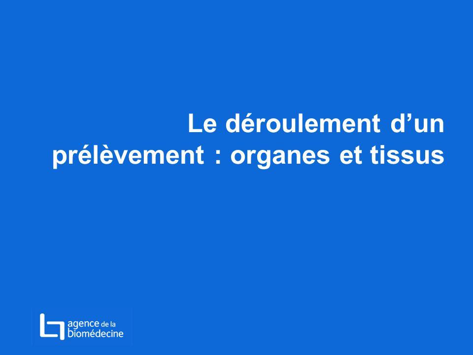 Evolution du taux de mortalité standardisé par causes violentes en France (p 100 000 hab)